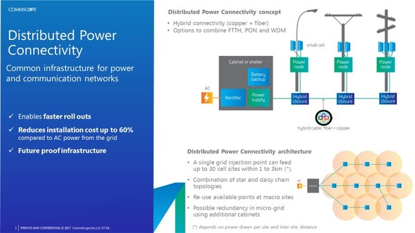 2018_Powering_Wireless_Networks_CommScope_2